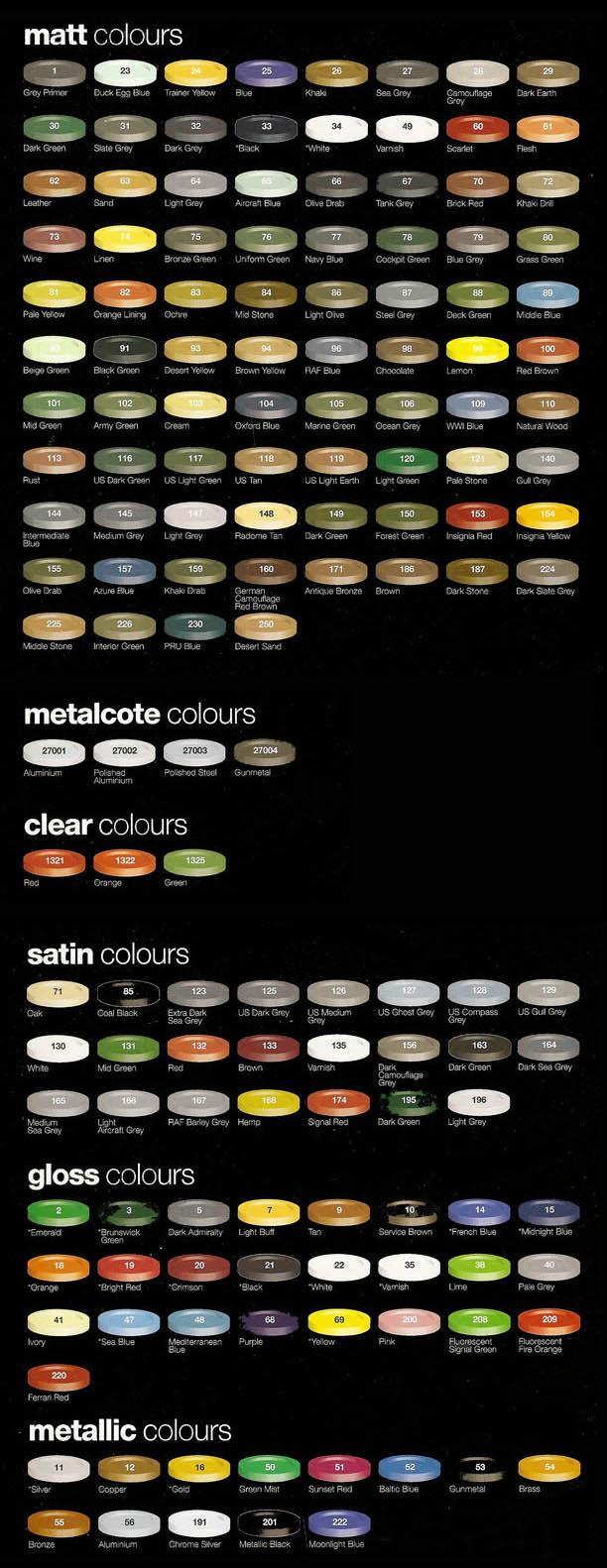 color-chart-Humbrol